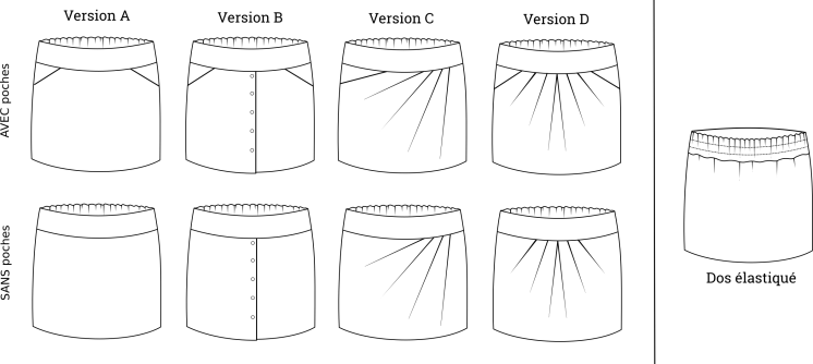 1_presentations_versions